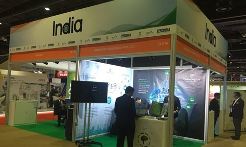 Business Opportunities in India: Investment Ideas, Industry