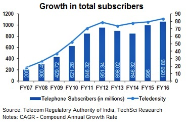 industry analysis of telecommunications Analysis 5g networks european telecoms industry pins hopes on consolidation executives talk up merger prospects in france while ck.